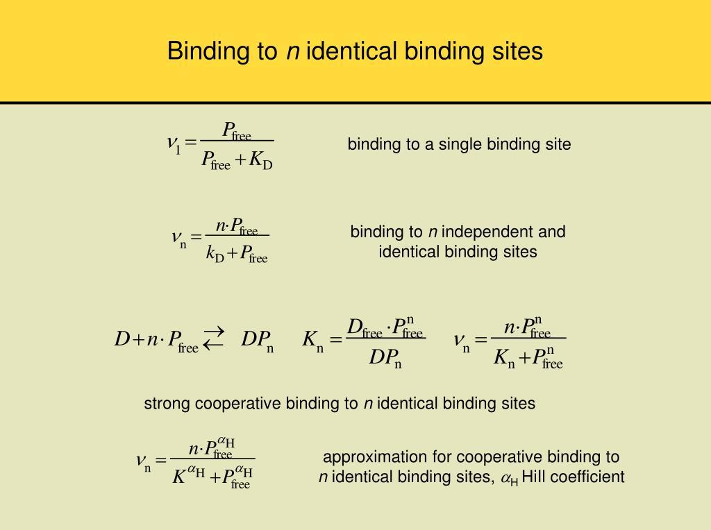 Binding to