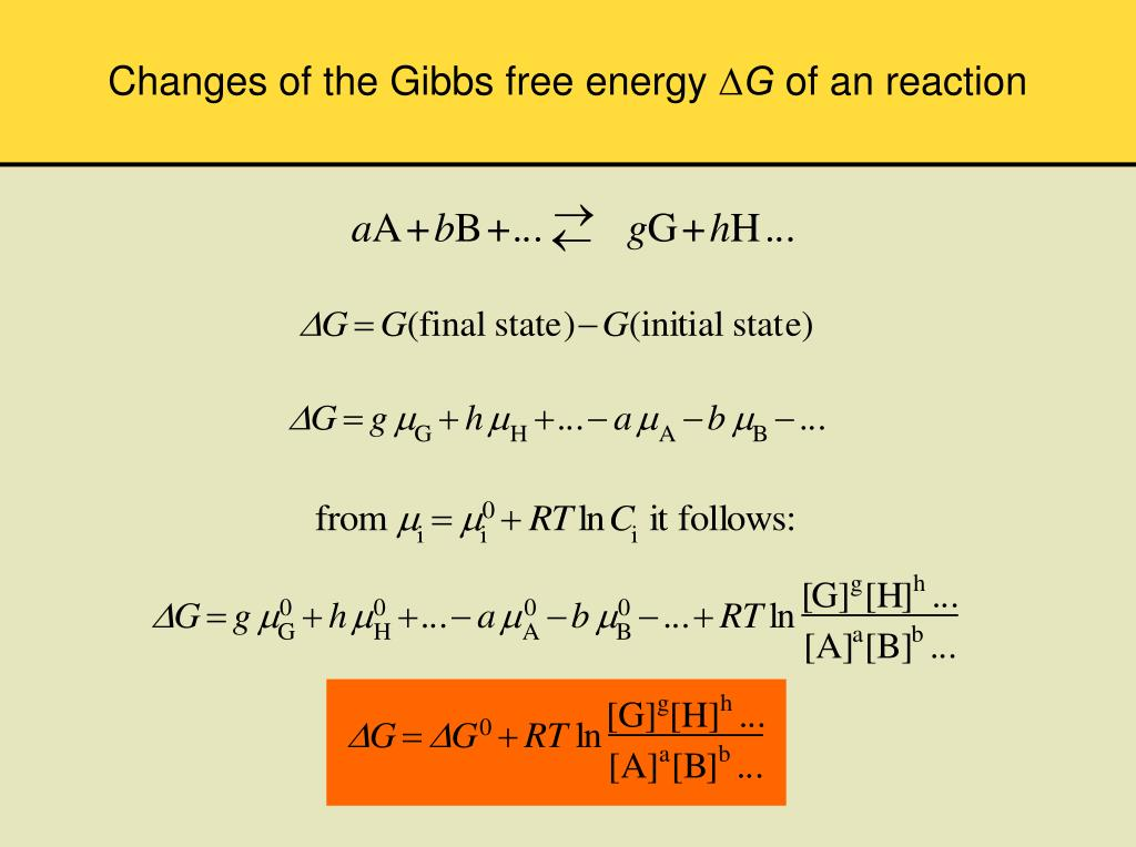 Changes of the Gibbs free energy