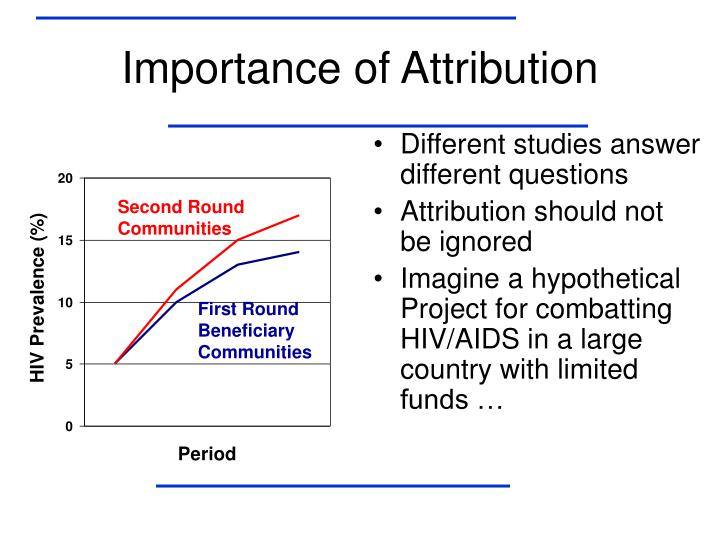 Importance of Attribution