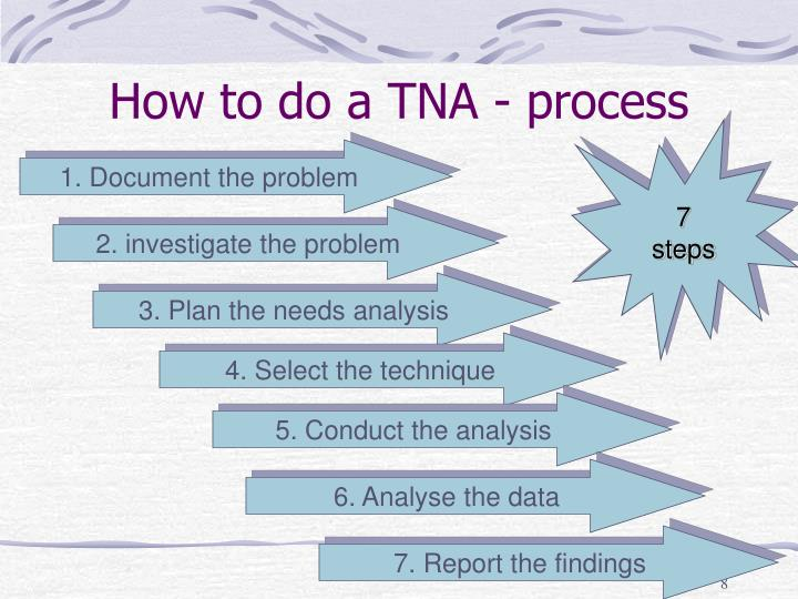 How to do a TNA - process