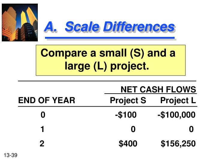 Compare a small (S) and a large (L) project.