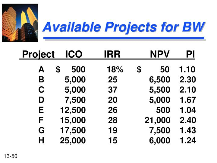 Project    ICO        IRR           NPV      PI