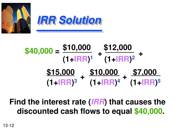 Find the interest rate (