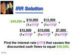 irr solution