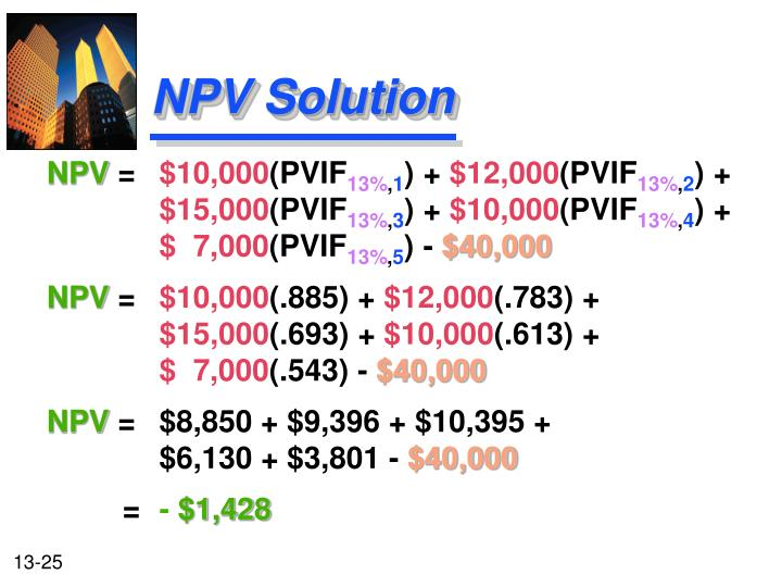NPV Solution