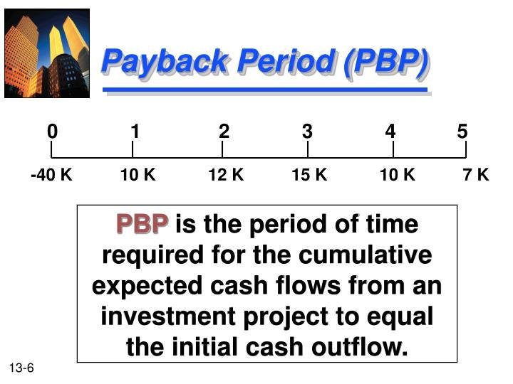 Payback Period (PBP)