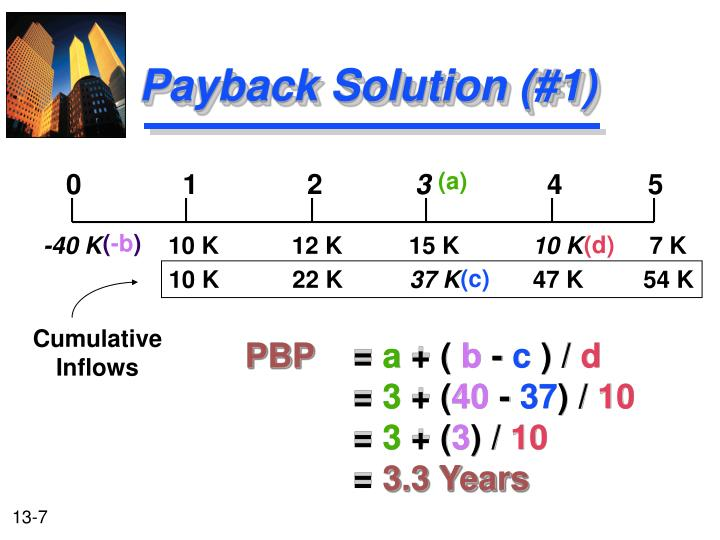 Payback Solution (#1)