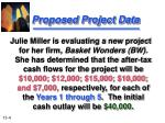 proposed project data