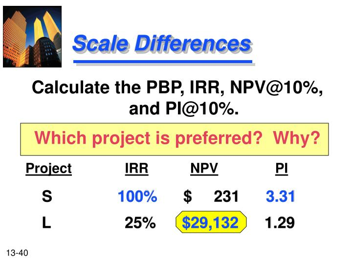 Calculate the PBP, IRR, NPV@10%, and PI@10%.