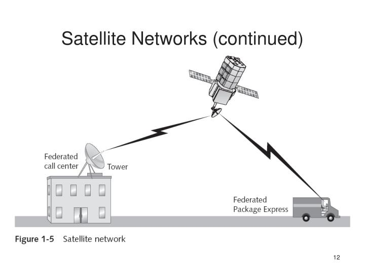 Satellite Networks (continued)