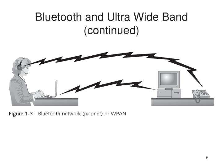 Bluetooth and Ultra Wide Band (continued)