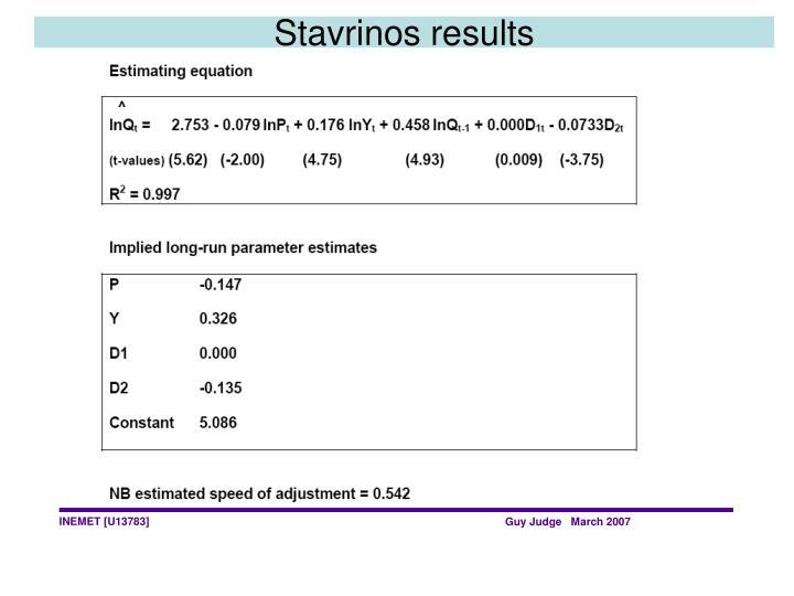 Stavrinos results