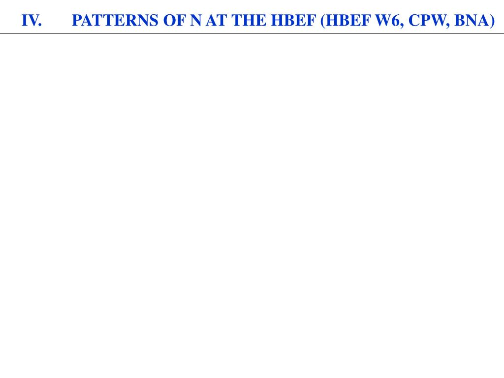 IV.PATTERNS OF N AT THE HBEF (HBEF W6, CPW, BNA)