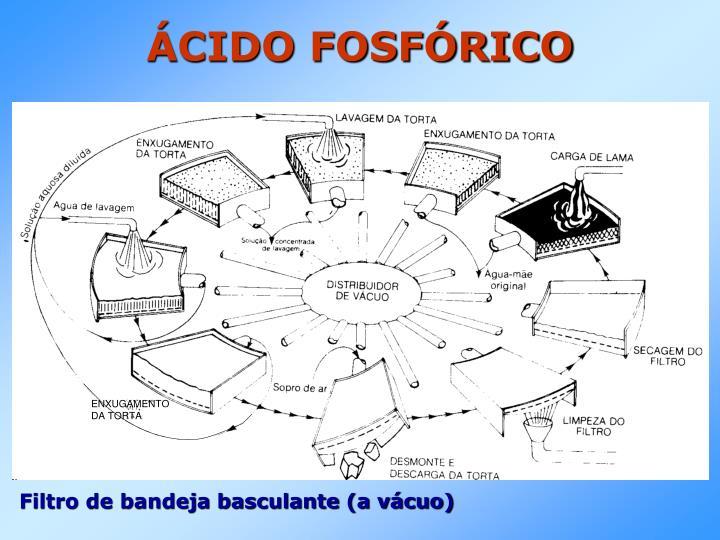 ÁCIDO FOSFÓRICO