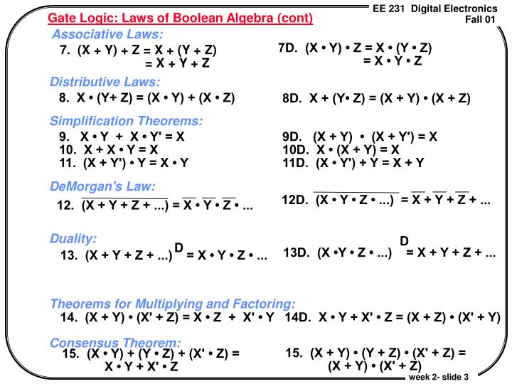 Gate logic laws of boolean algebra cont