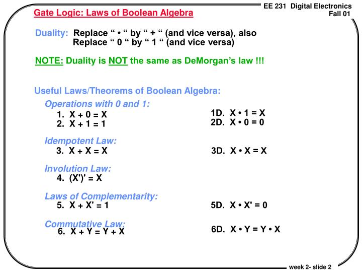 Gate logic laws of boolean algebra
