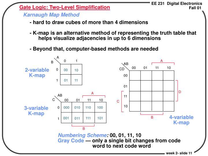 Gate Logic: Two-Level Simplification