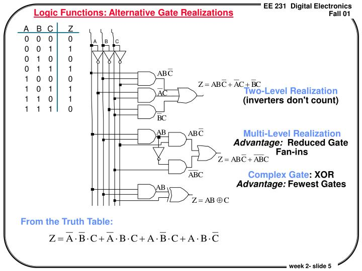 Logic Functions: Alternative Gate Realizations