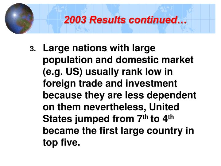 2003 Results continued…