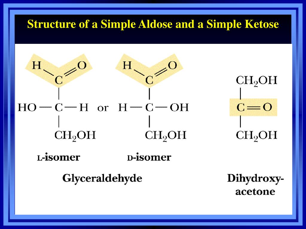 Structure of a Simple Aldose and a Simple Ketose