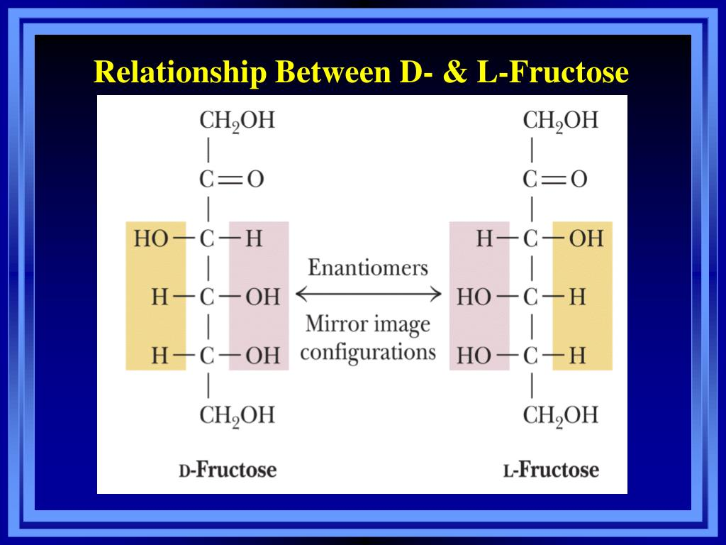 Relationship Between D- & L-Fructose