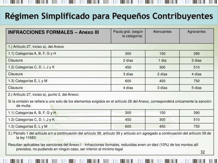 Régimen Simplificado para Pequeños Contribuyentes