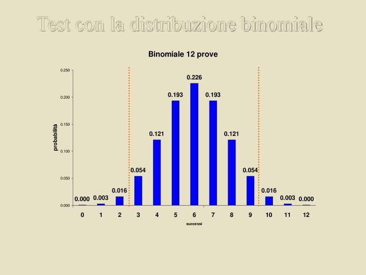 Test con la distribuzione binomiale