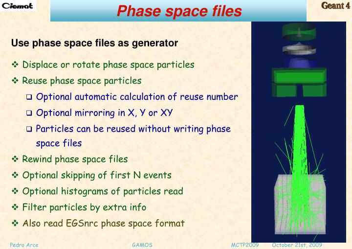 Phase space files