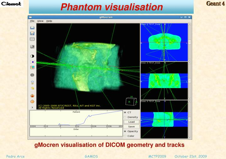 Phantom visualisation