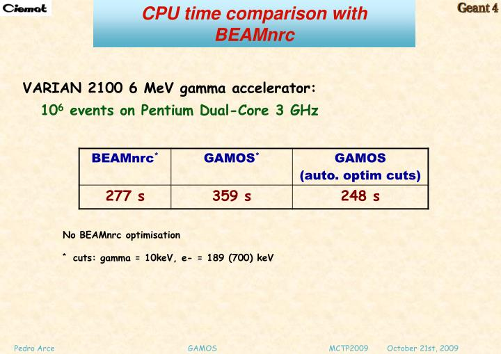 CPU time comparison with