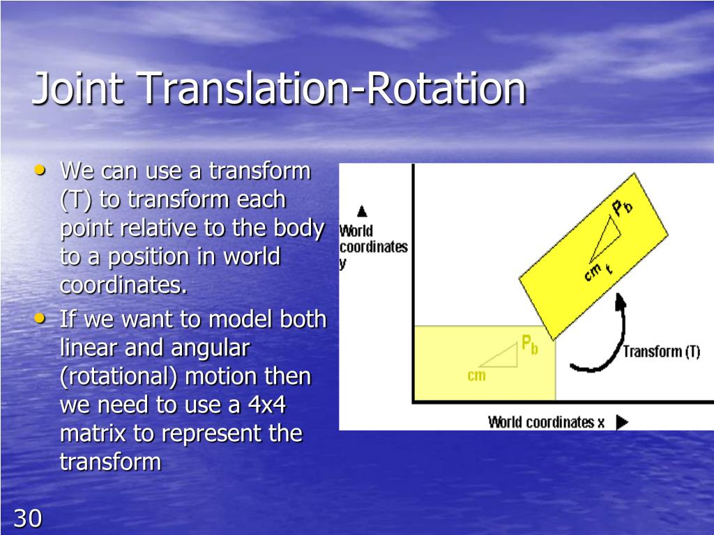 Joint Translation-Rotation