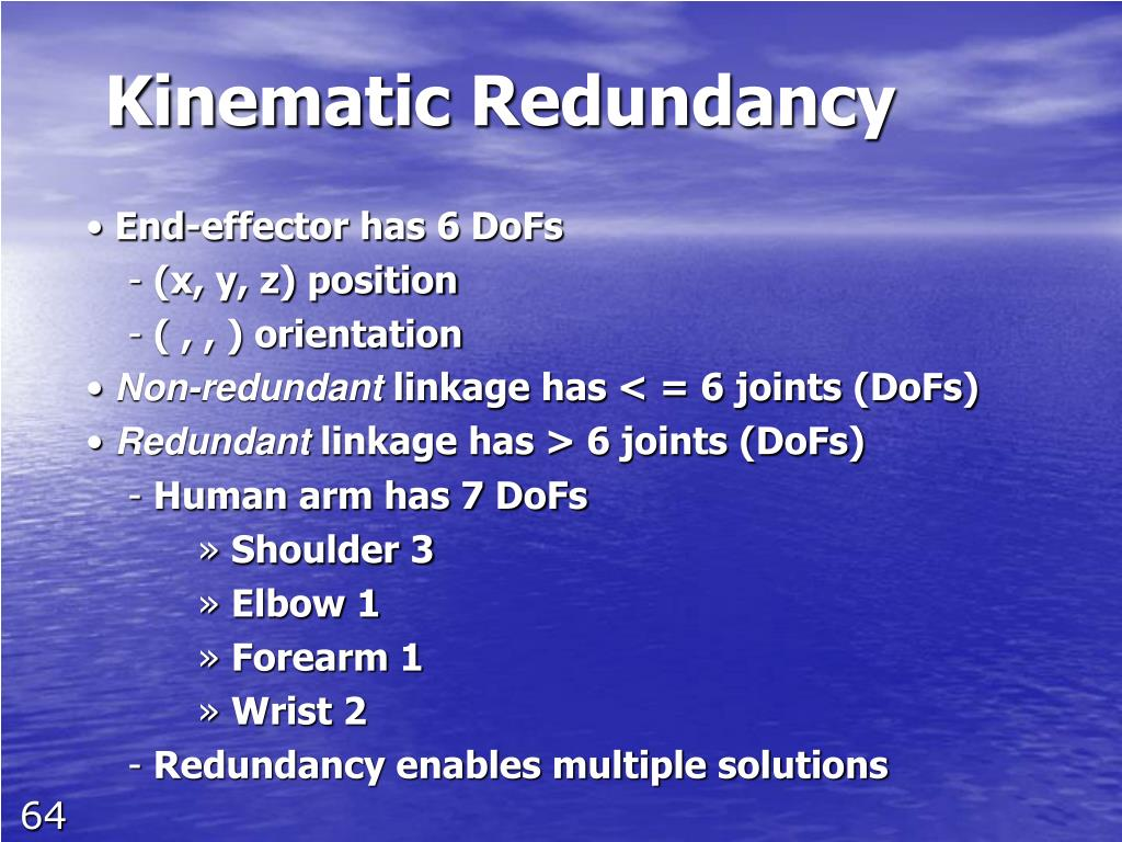 Kinematic Redundancy