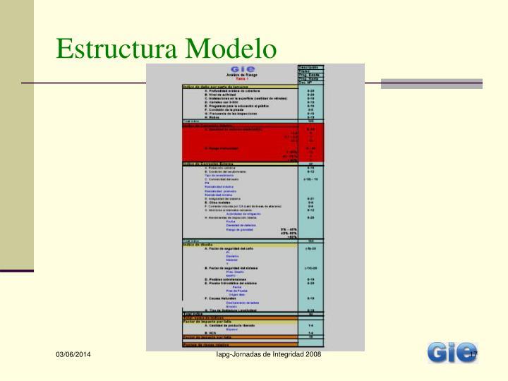 Estructura Modelo