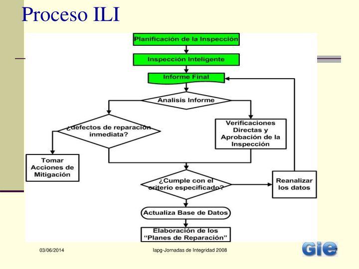 Proceso ILI