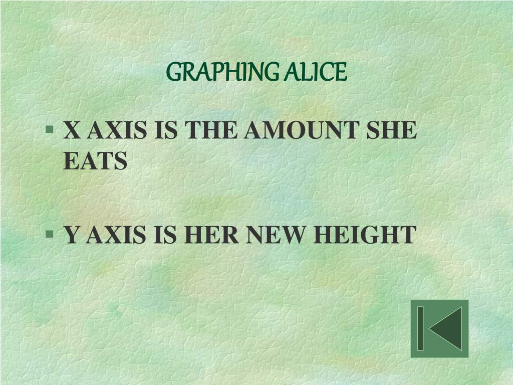 GRAPHING ALICE