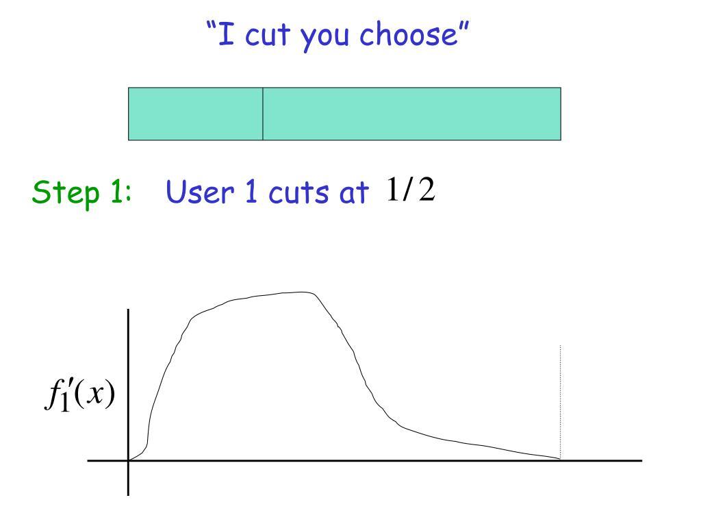 """""""I cut you choose"""""""