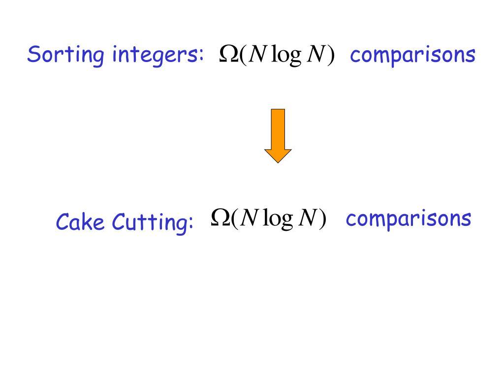 Sorting integers: