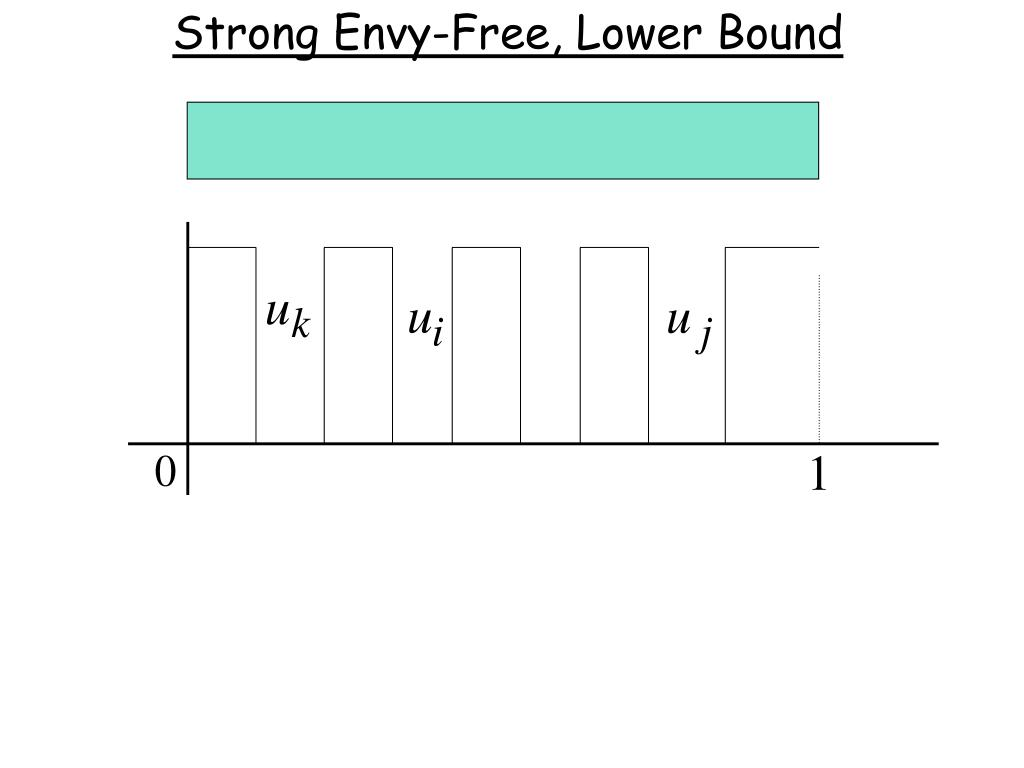 Strong Envy-Free, Lower Bound
