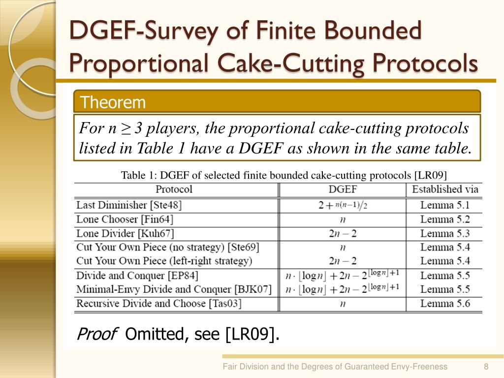DGEF-Survey of Finite Bounded Proportional Cake-Cutting Protocols