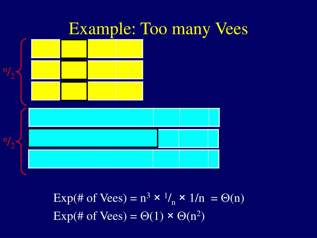 Example: Too many Vees