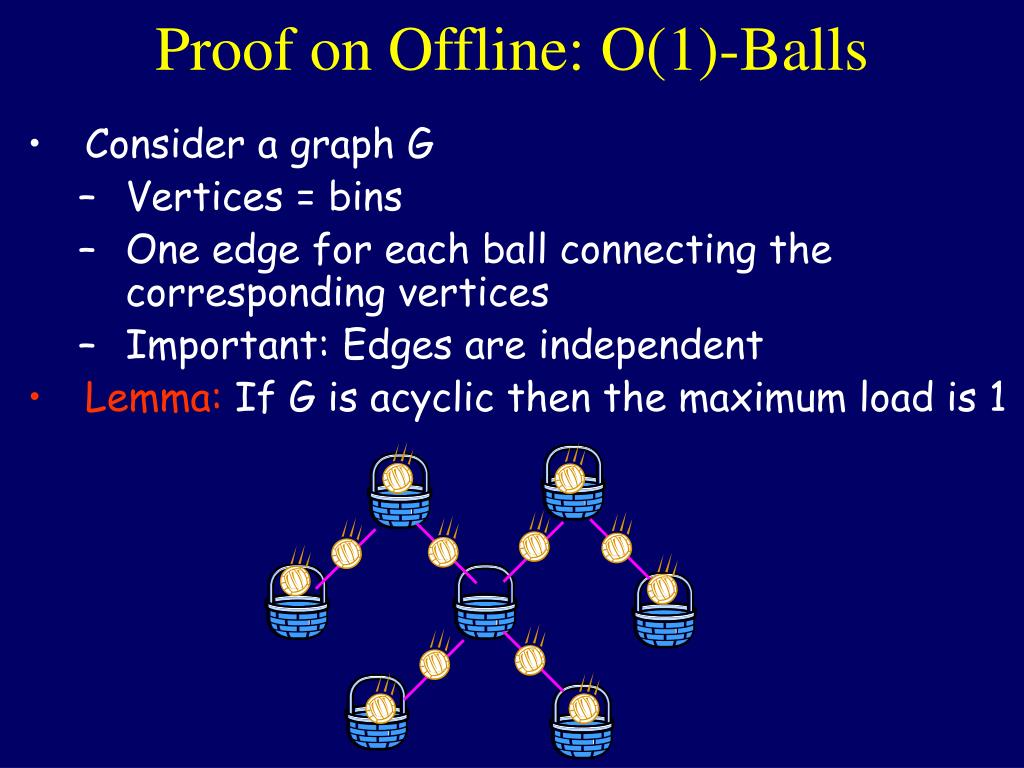 Proof on Offline: O(1)-Balls
