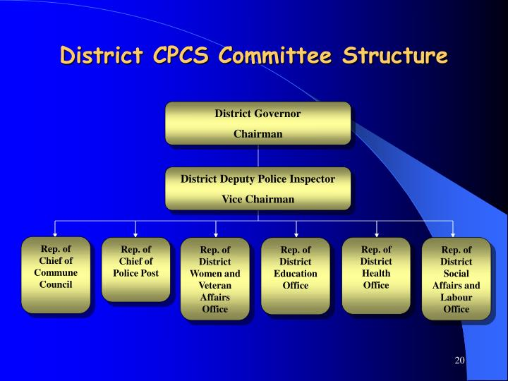 District CPCS Committee Structure