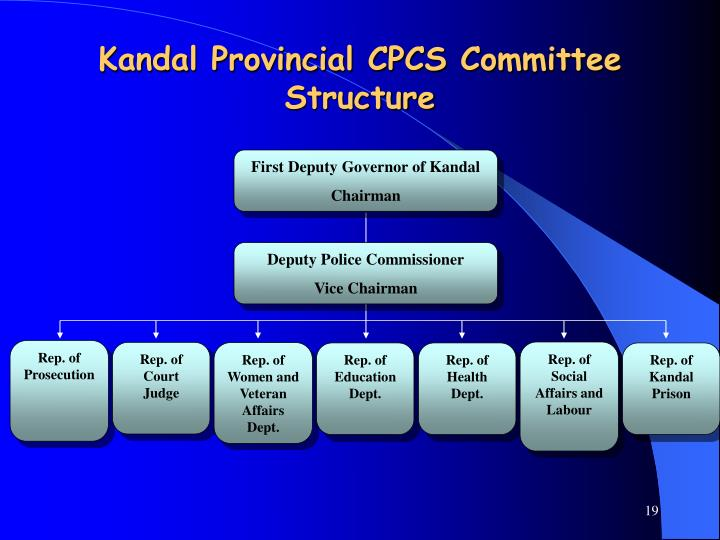 Kandal Provincial CPCS Committee Structure