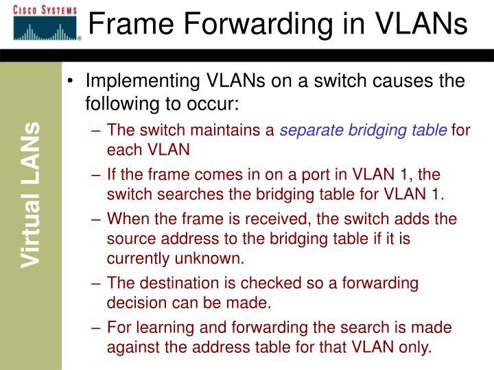 Frame Forwarding in VLANs