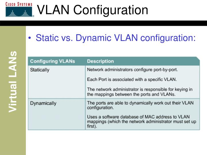 VLAN Configuration