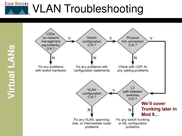 VLAN Troubleshooting