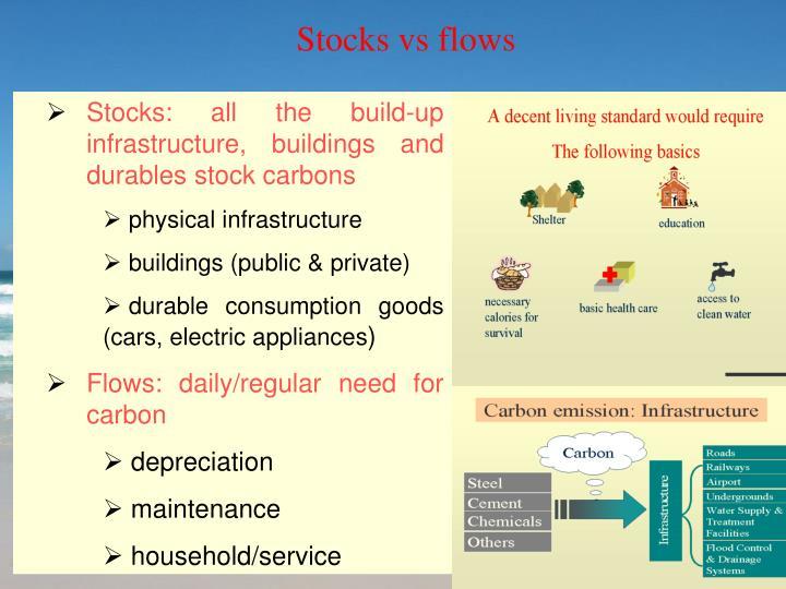 Stocks vs flows