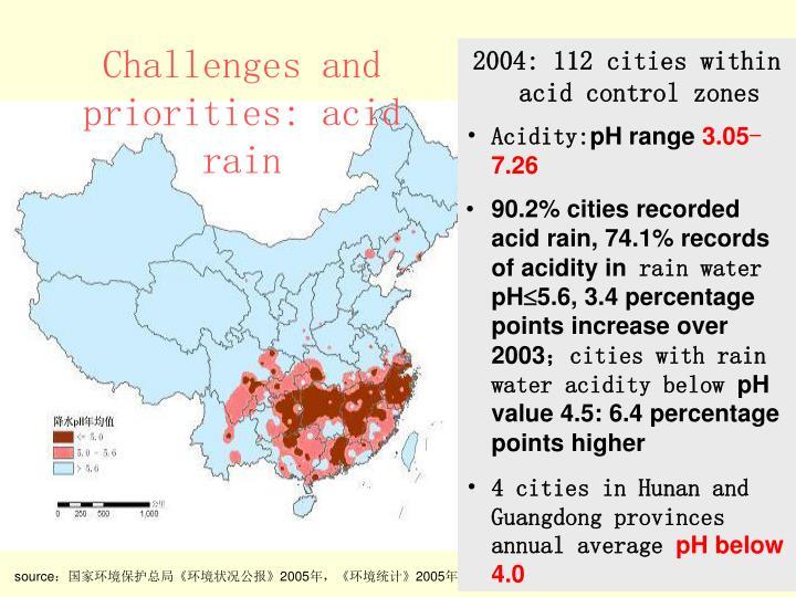 Challenges and priorities: acid rain