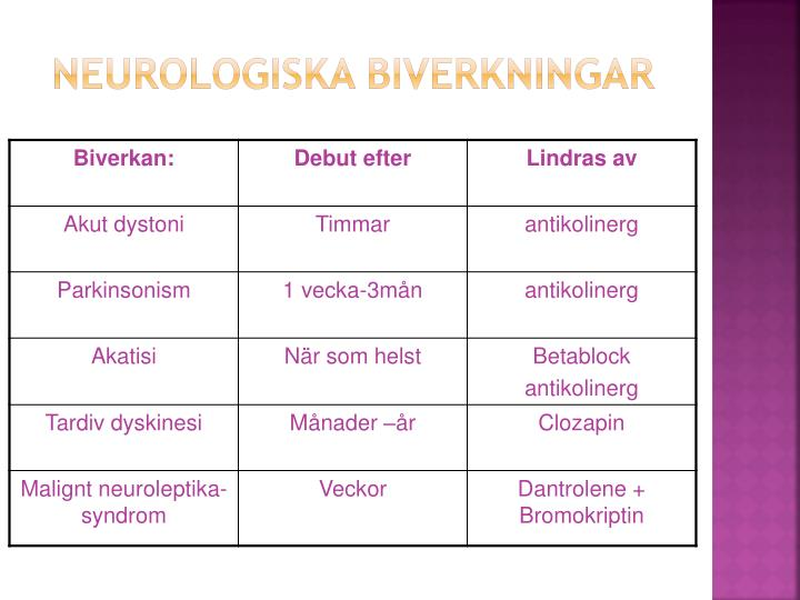 Neurologiska biverkningar