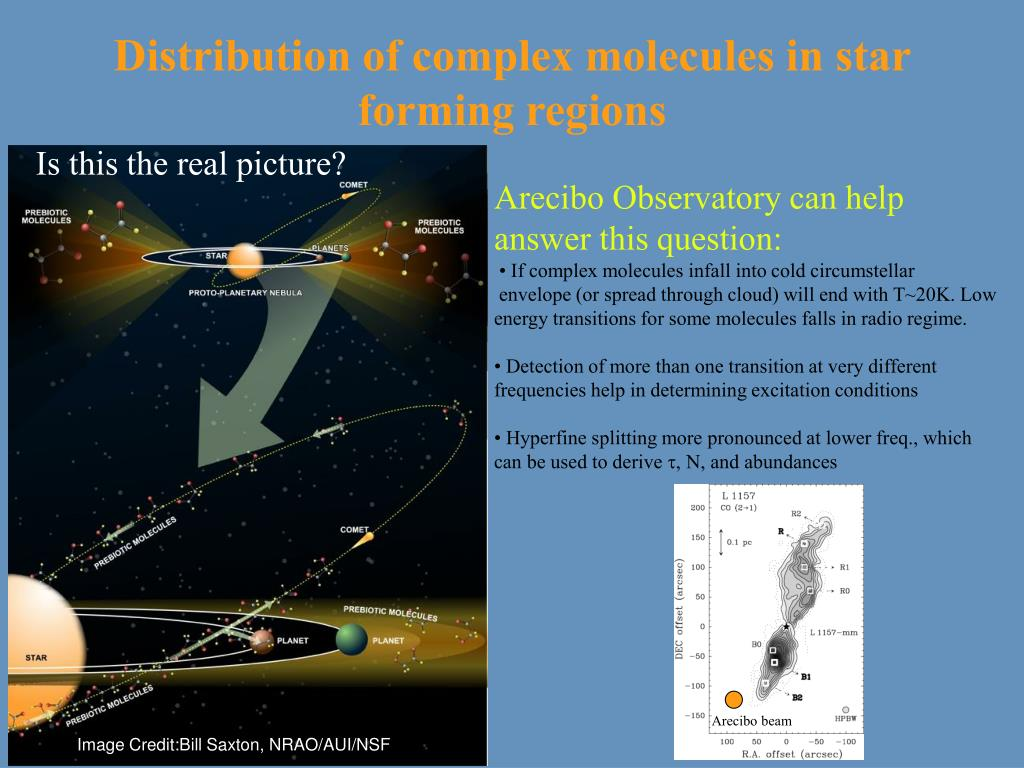 Distribution of complex molecules in star forming regions